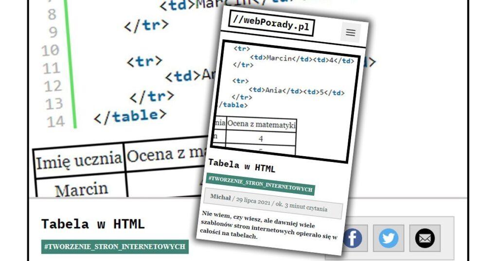 Czym jest responsywna strona internetowa?