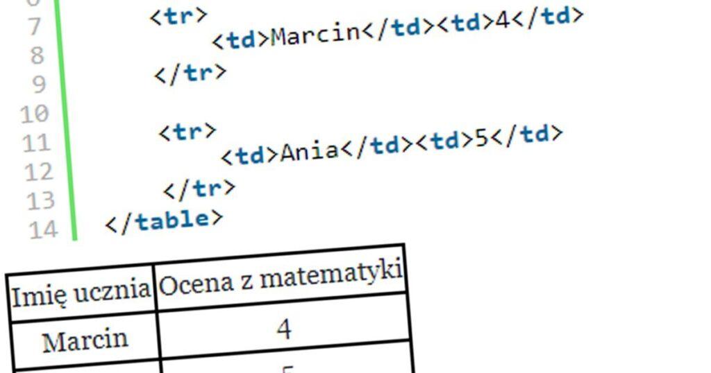 Tabela w HTML