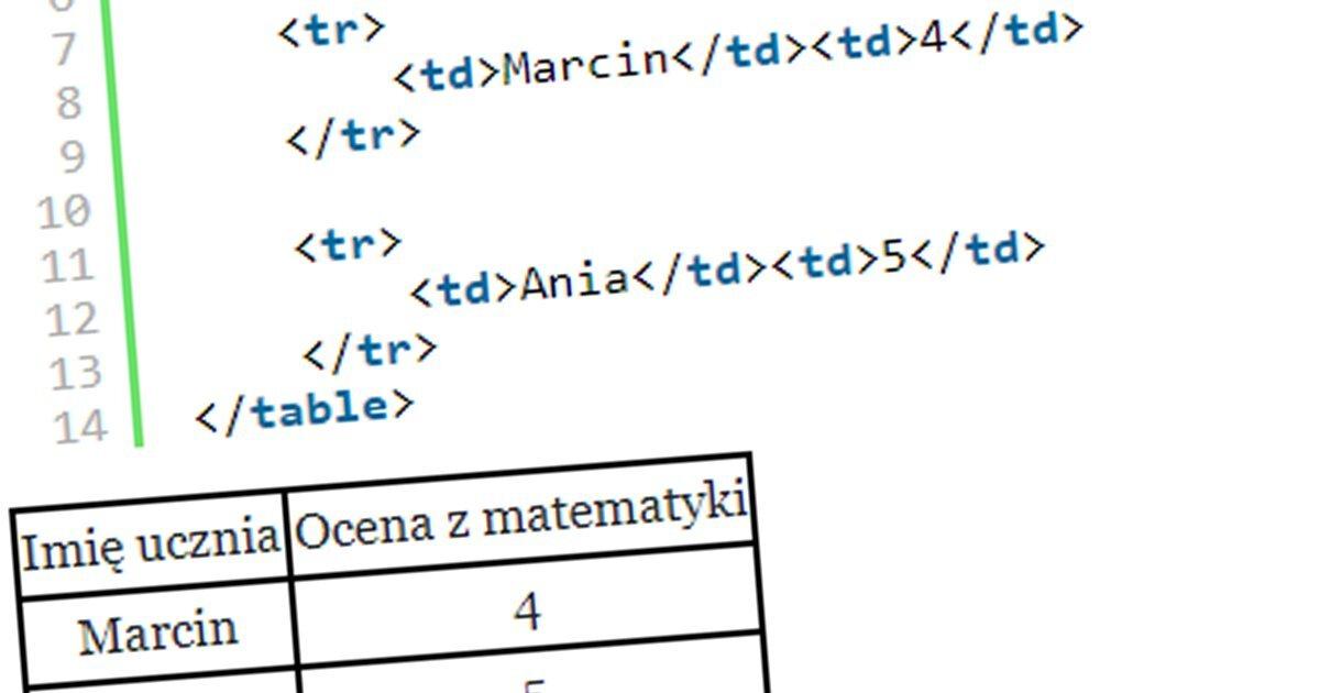 Tabele w HTML